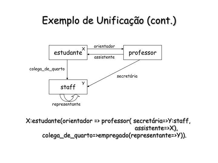 Exemplo de Unificação (cont.)