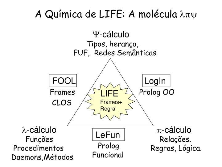 A Química de LIFE: A molécula
