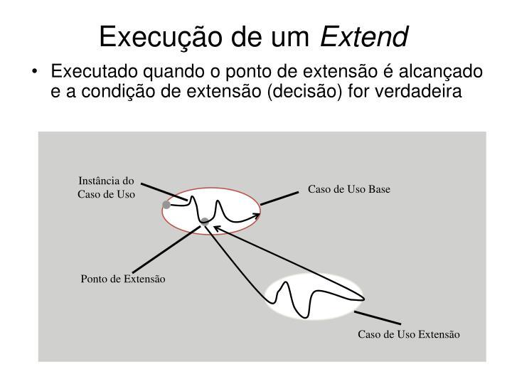 Execução de um