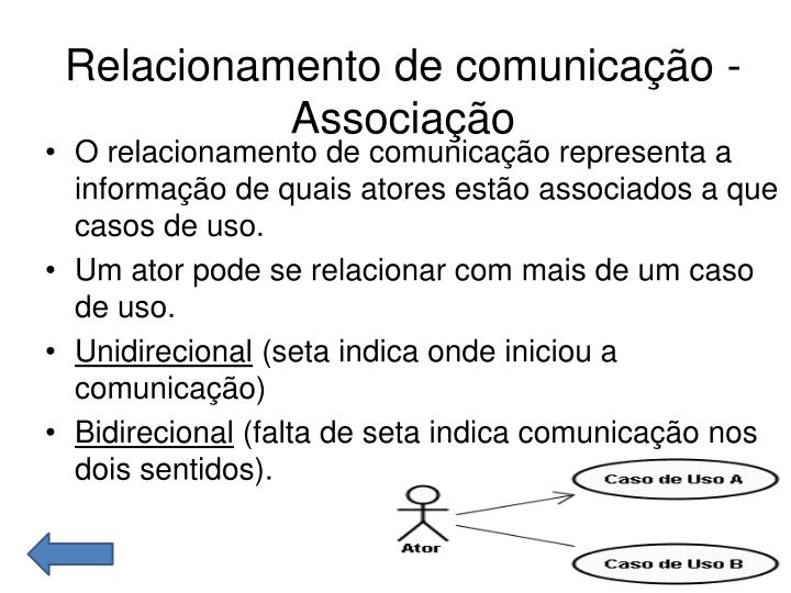 Relacionamento de comunicação - Associação