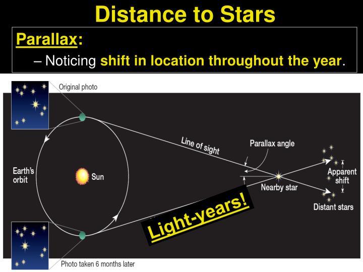 Distance to Stars