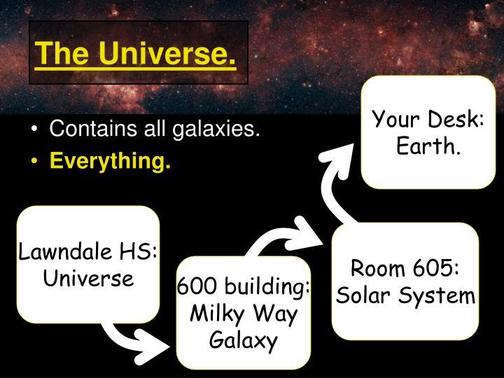 The Universe.