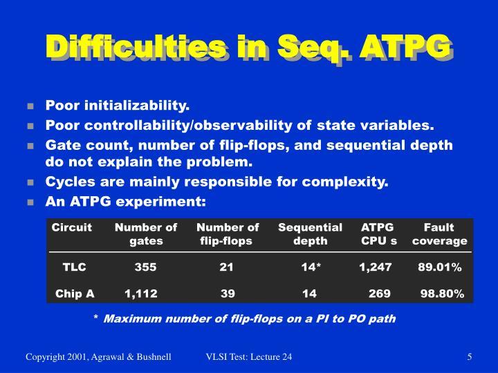 Difficulties in Seq. ATPG