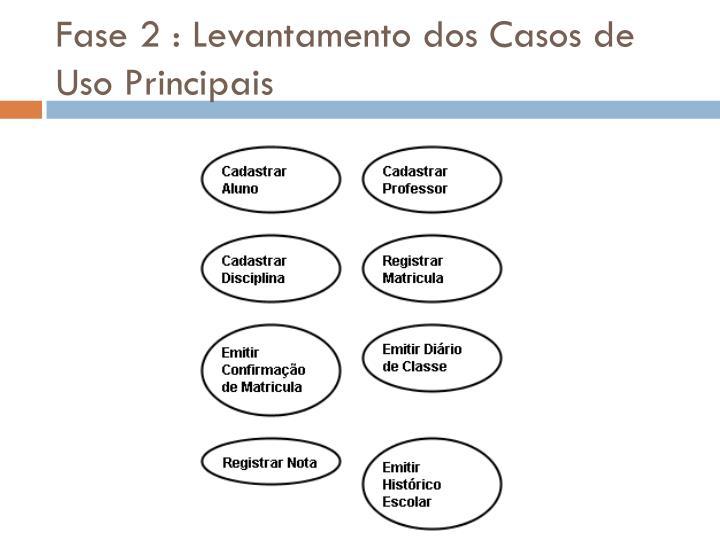 Fase 2 : Levantamento dos Casos de Uso Principais