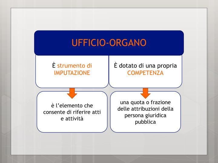 UFFICIO-ORGANO