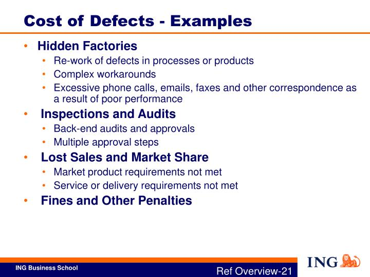 Cost of Defects - Examples