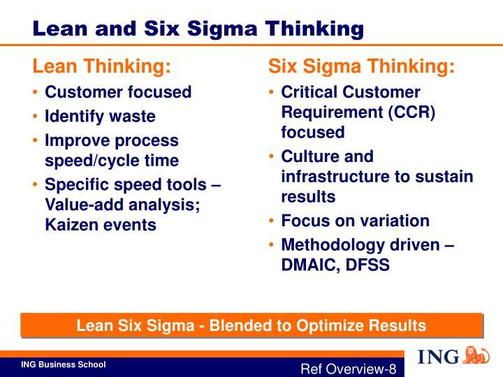 Lean Thinking: