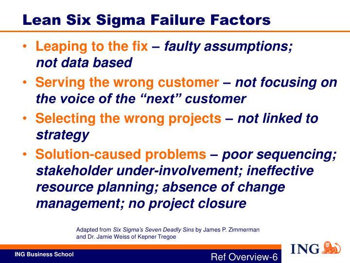 Lean Six Sigma Failure Factors