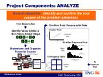 project components analyze
