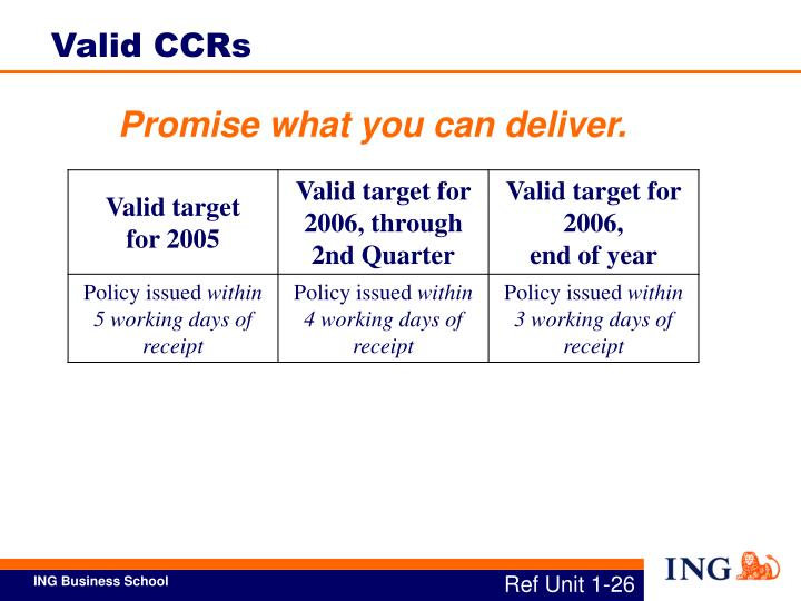 Valid CCRs