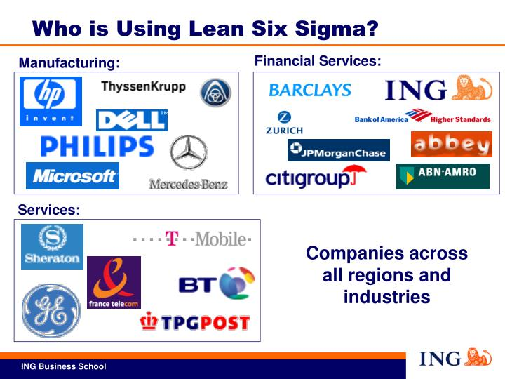 Who is Using Lean Six Sigma?
