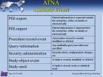 atna auditable events2