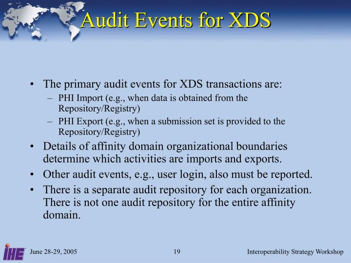 Audit Events for XDS
