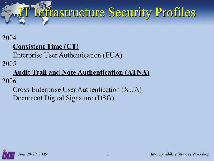 It infrastructure security profiles