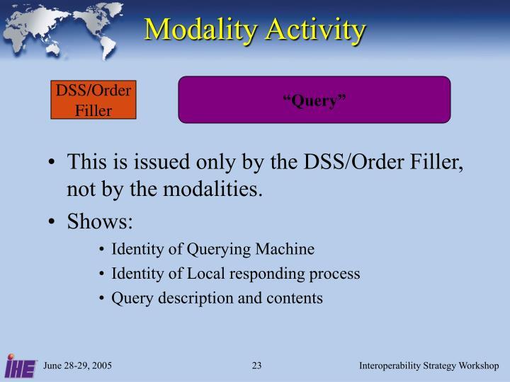 Modality Activity