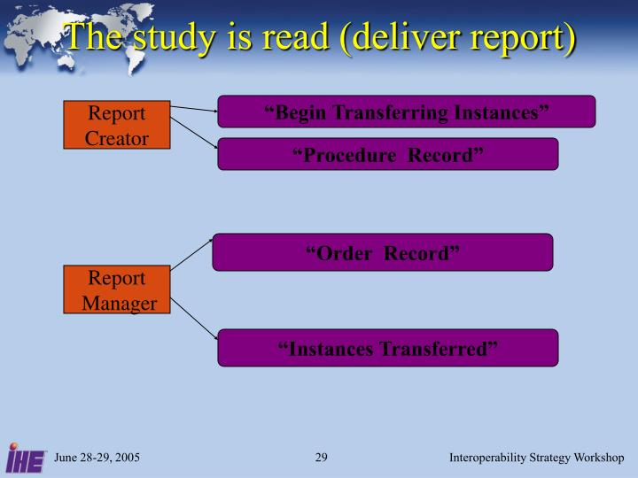 The study is read (deliver report)