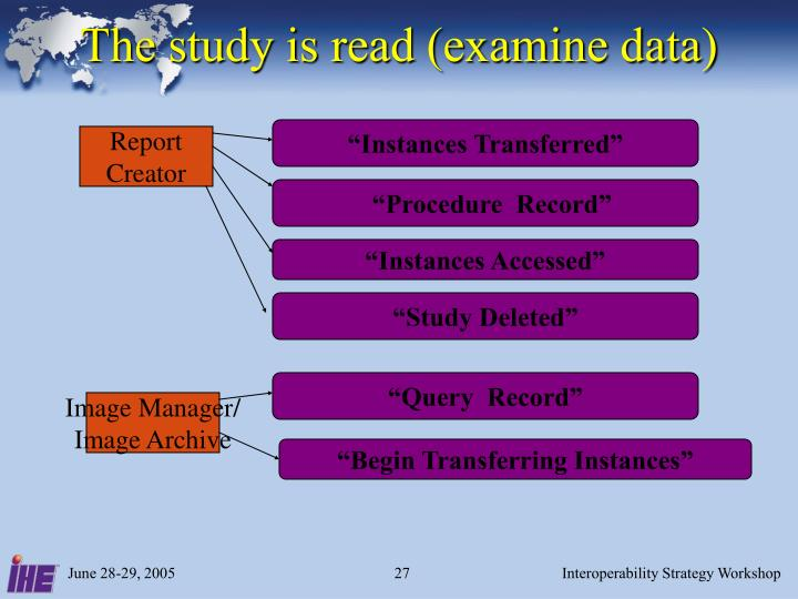 The study is read (examine data)
