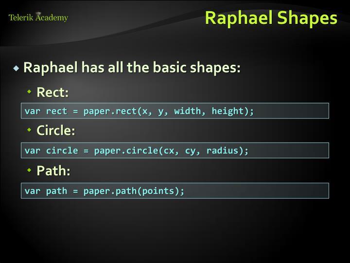 Raphael Shapes