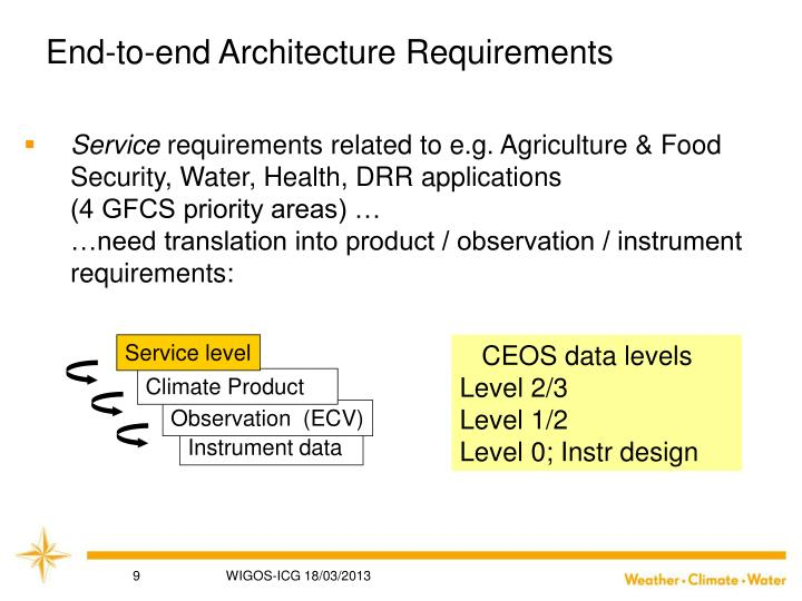 End-to-end Architecture Requirements