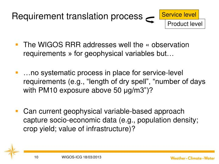 Requirement translation process