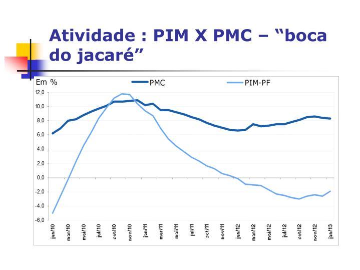 """Atividade : PIM X PMC – """"boca do jacaré"""""""