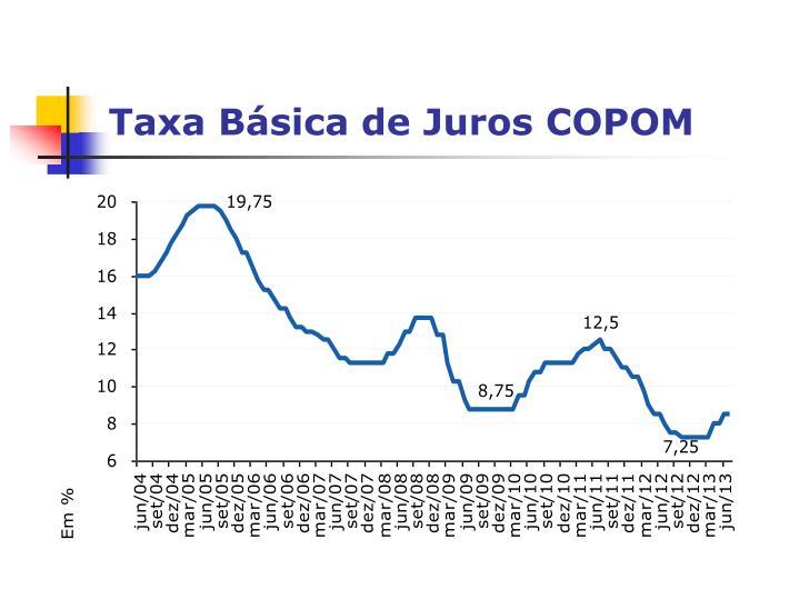 Taxa Básica de Juros COPOM