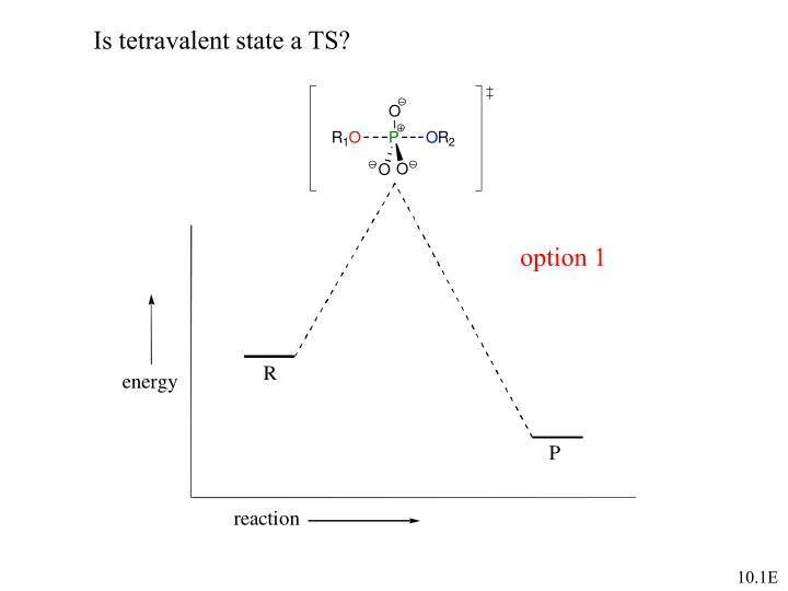 Is tetravalent state a TS?