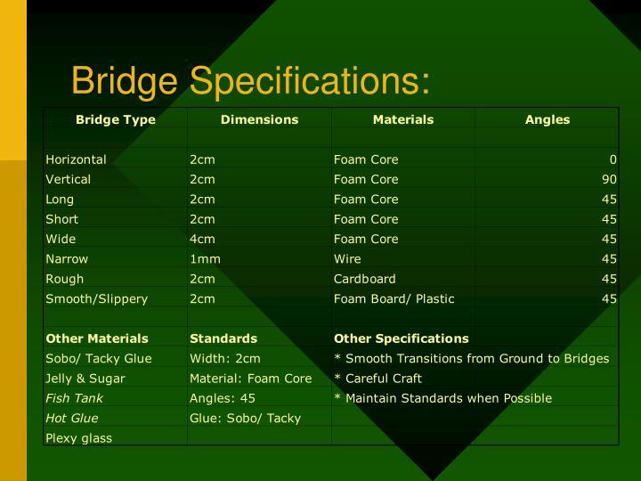 Bridge Specifications:
