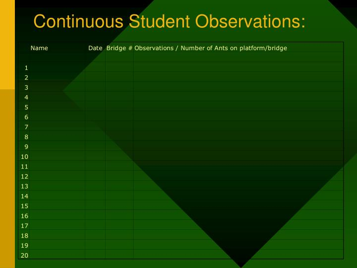Continuous Student Observations: