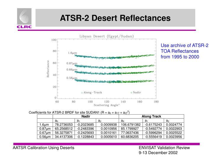 ATSR-2 Desert Reflectances