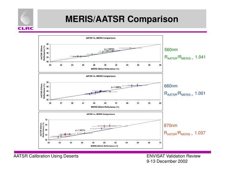 MERIS/AATSR Comparison