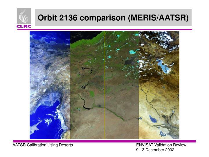 Orbit 2136 comparison (MERIS/AATSR)