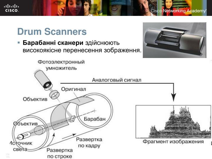 Drum Scanners