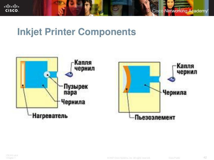 Inkjet Printer Components