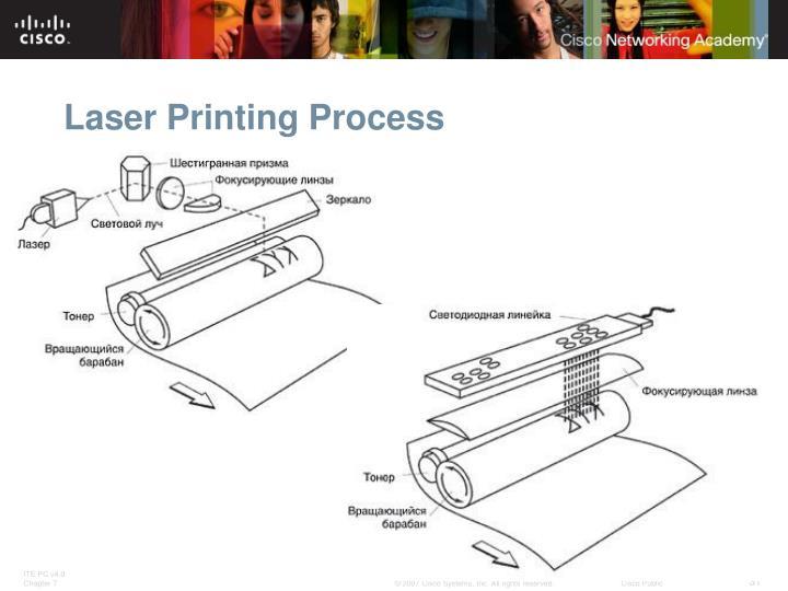 Laser Printing Process
