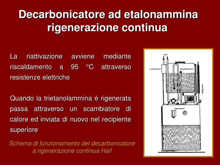 Decarbonicatore ad etalonammina  rigenerazione continua