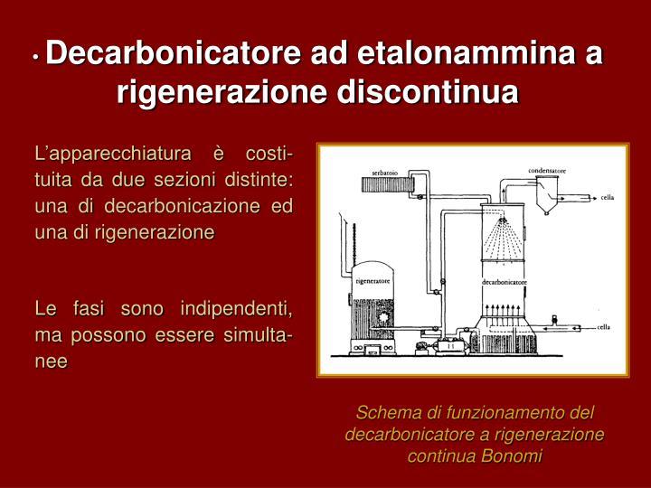 Decarbonicatore ad etalonammina a rigenerazione discontinua
