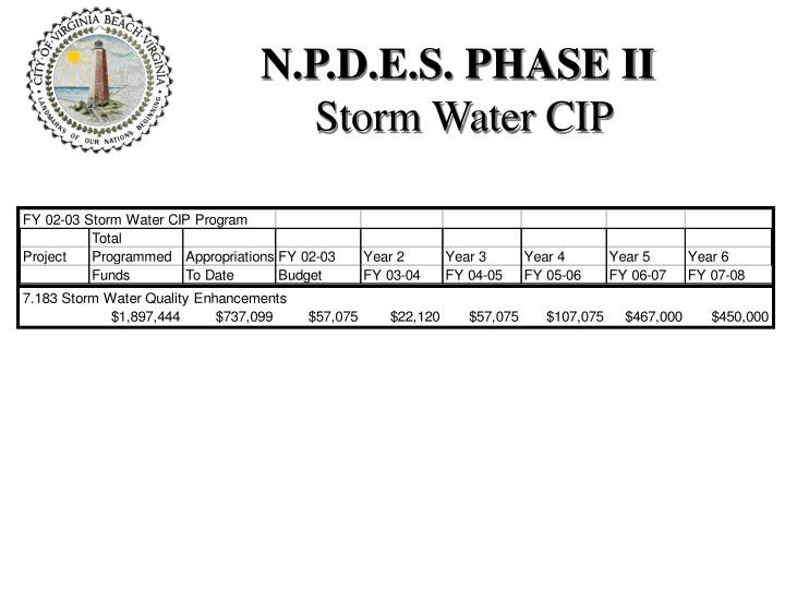 N.P.D.E.S. PHASE II