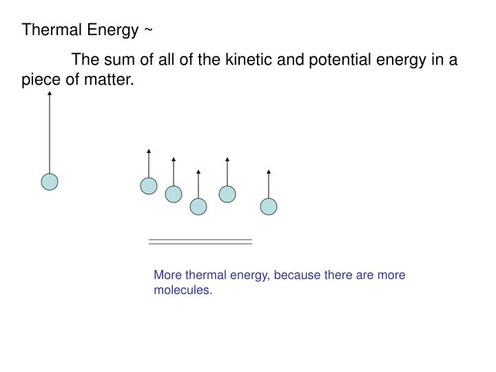 Thermal Energy ~