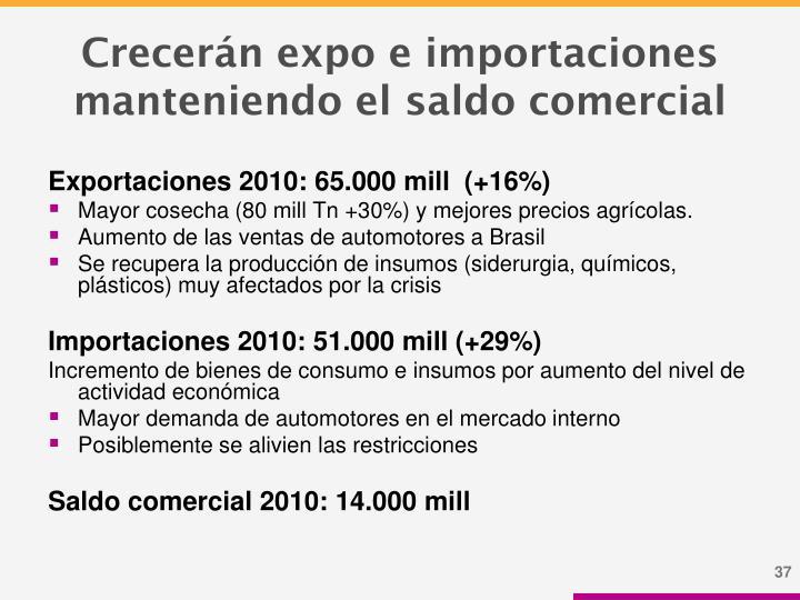 Crecerán expo e importaciones