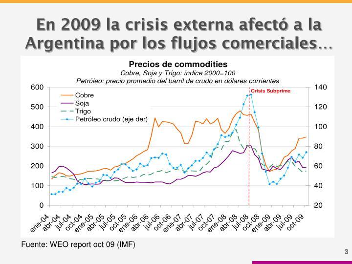 En 2009 la crisis externa afectó a la Argentina por los flujos comerciales…