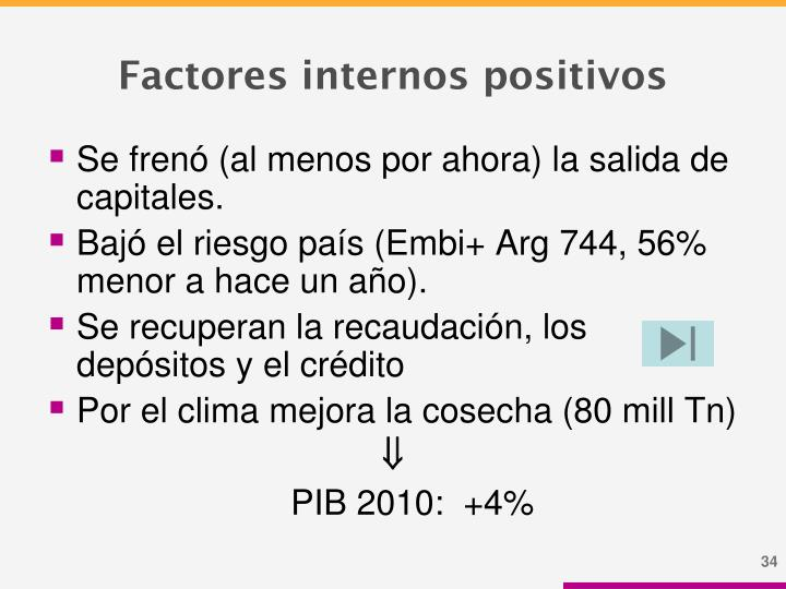 Factores internos positivos