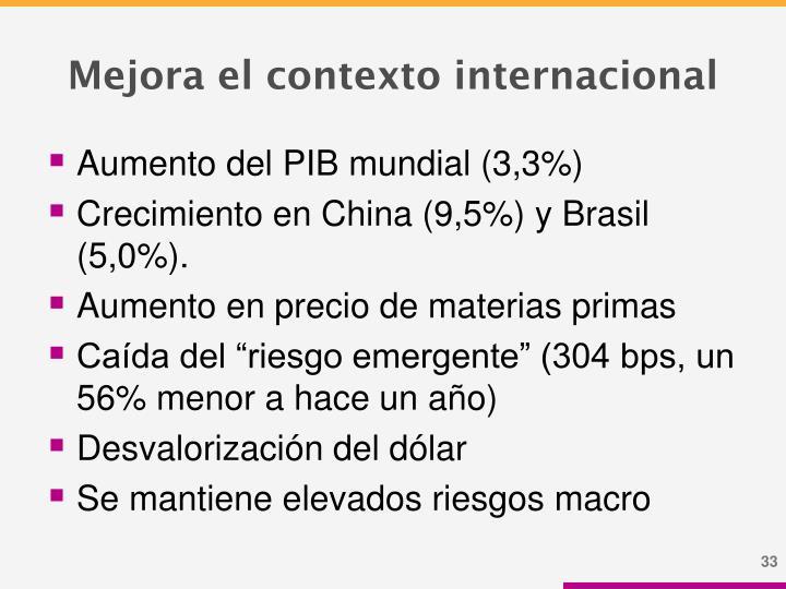 Mejora el contexto internacional