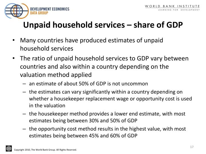 Unpaid household services – share of GDP