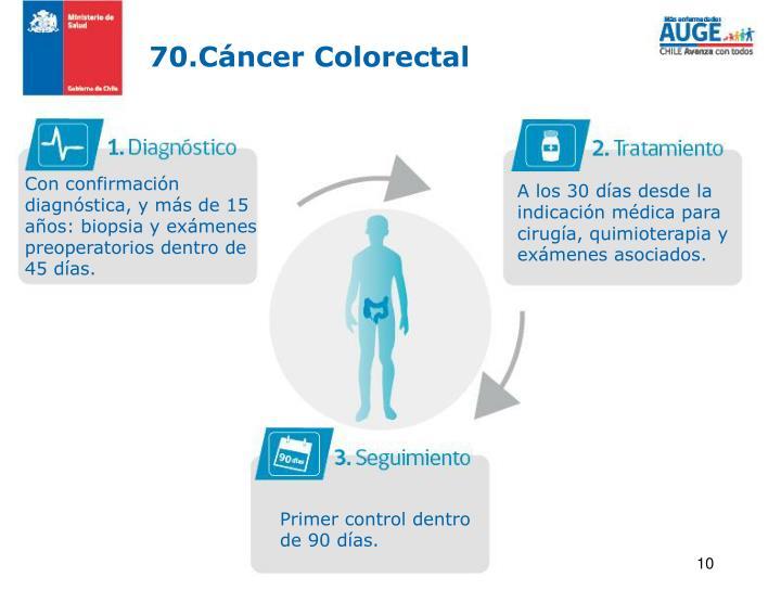 70.Cáncer Colorectal