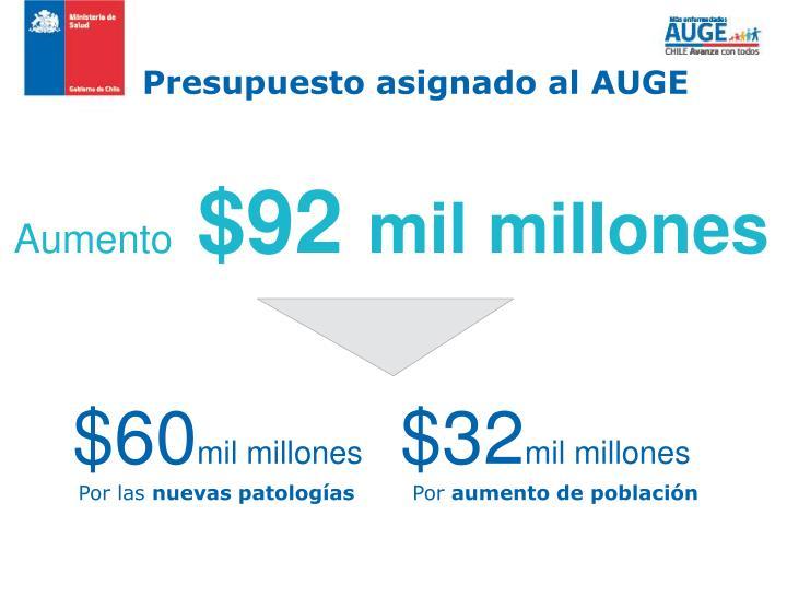 Presupuesto asignado al AUGE