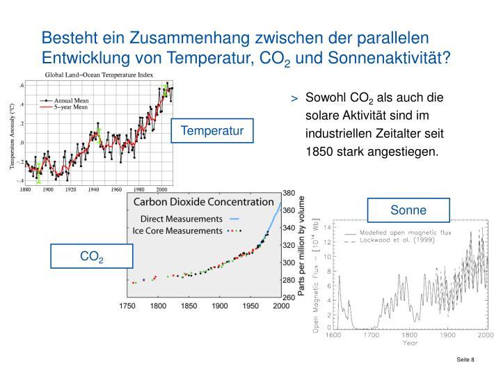 Besteht ein Zusammenhang zwischen der parallelen Entwicklung von Temperatur, CO