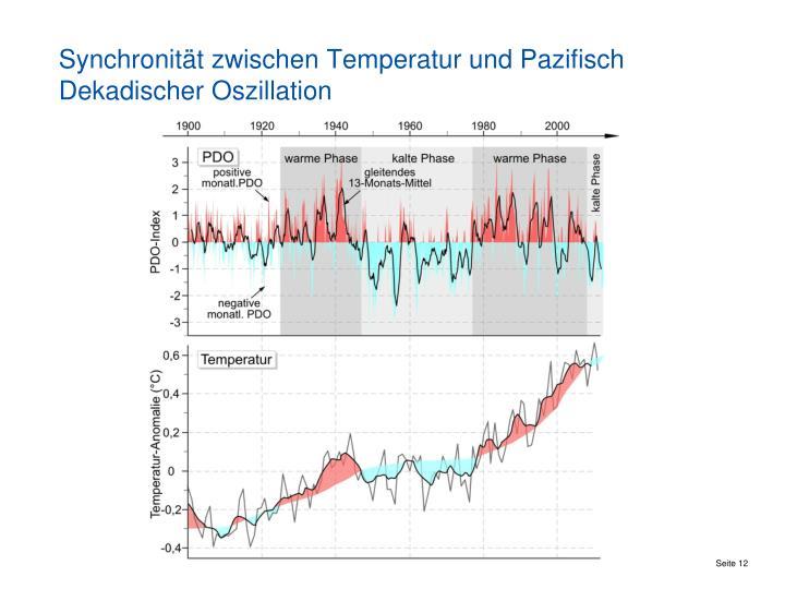 Synchronität zwischen Temperatur und Pazifisch Dekadischer Oszillation