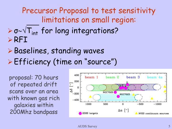 Precursor Proposal to test sensitivity limitations on small region: