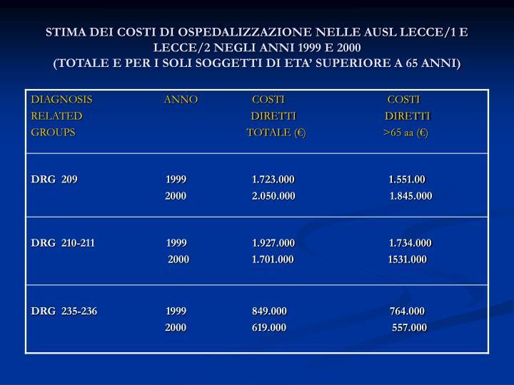 STIMA DEI COSTI DI OSPEDALIZZAZIONE NELLE AUSL LECCE/1 E LECCE/2 NEGLI ANNI 1999 E 2000